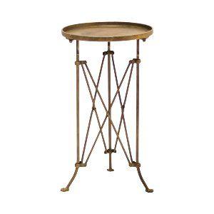 Grant Tables